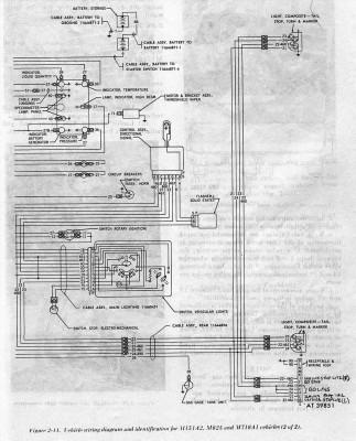 M151a2 Wiring Diagram - Custom Wiring Diagram •
